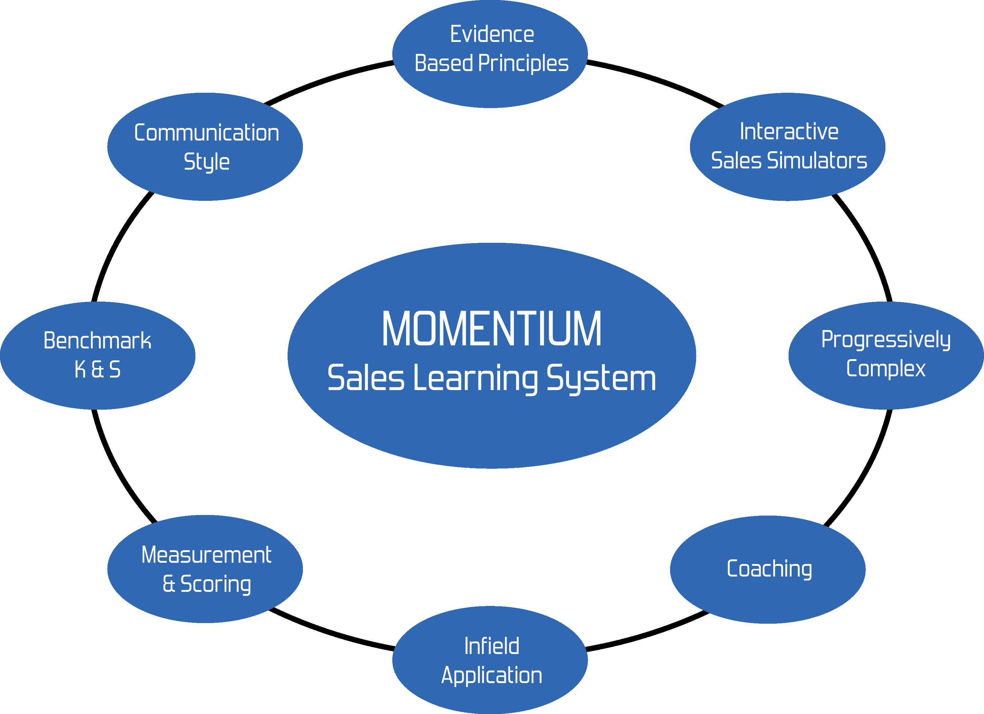 thinking-system-v2