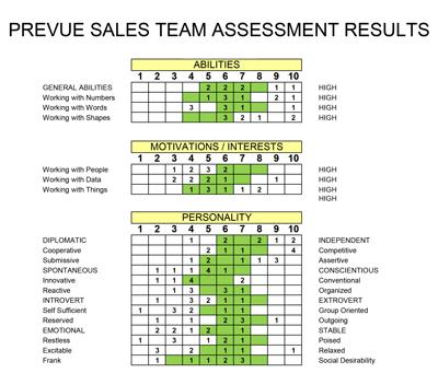 sales-assessment-v1